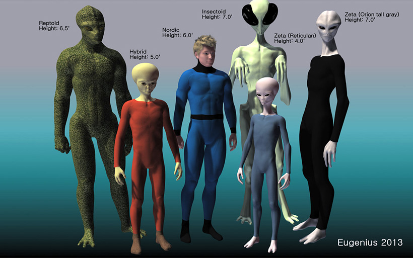 an analysis of the existence of the extraterrestrials and aliens Statistics of space aliens kenneth a brakke here we use bayesian analysis to get the posterior probability eds (1995) extraterrestrials: where are they.